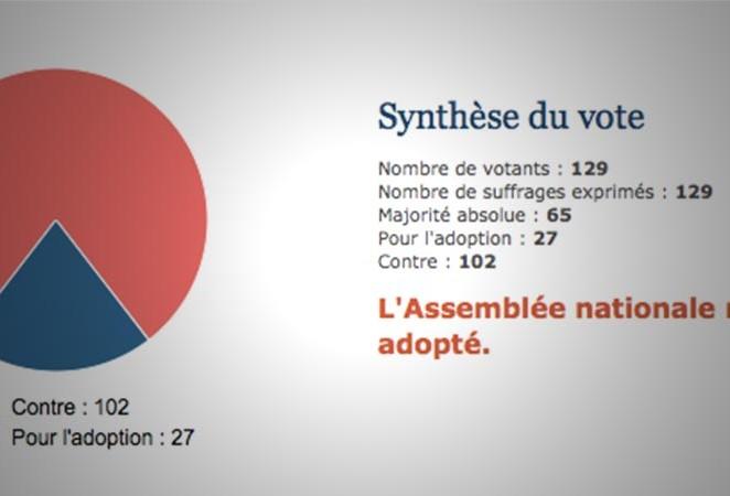 Motion référendaire : participation ou utilisation des citoyens ?